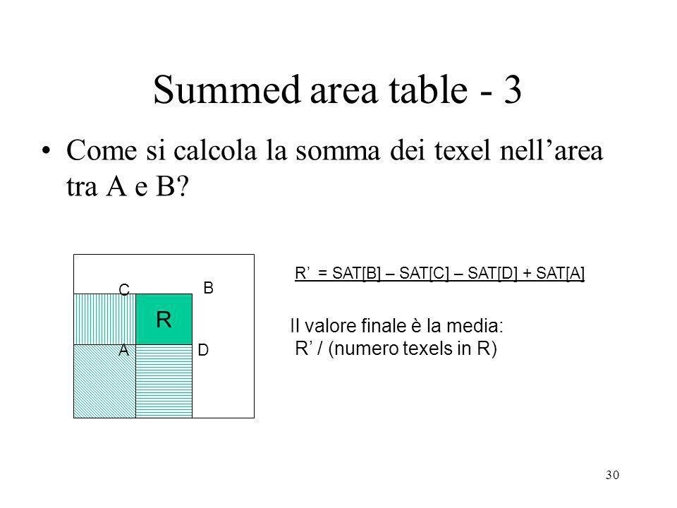 Summed area table - 3 Come si calcola la somma dei texel nell'area tra A e B R' = SAT[B] – SAT[C] – SAT[D] + SAT[A]